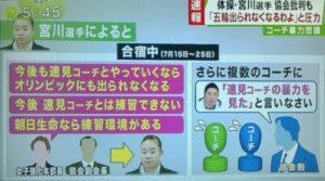 日本体操協会の画像