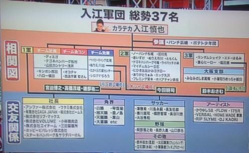 入江軍団の画像